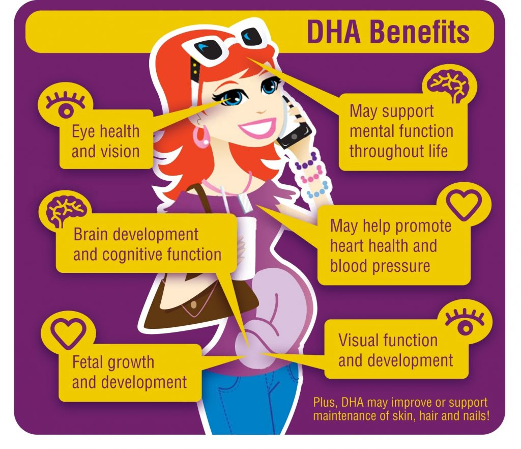 Prenatal Vitamins with DHA