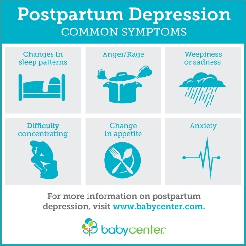 postpartum depression common symptoms
